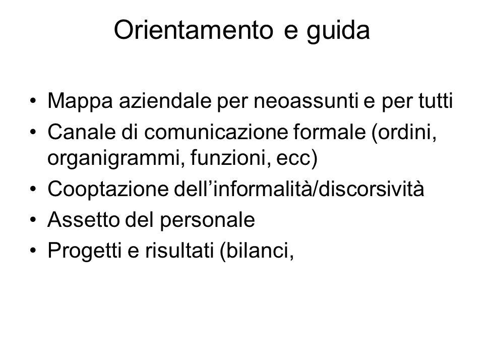Orientamento e guida Mappa aziendale per neoassunti e per tutti Canale di comunicazione formale (ordini, organigrammi, funzioni, ecc) Cooptazione dell