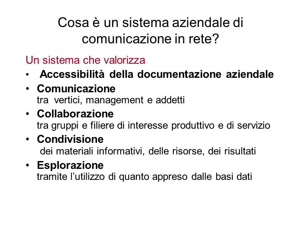 Cosa è un sistema aziendale di comunicazione in rete? Un sistema che valorizza Accessibilità della documentazione aziendale Comunicazione tra vertici,