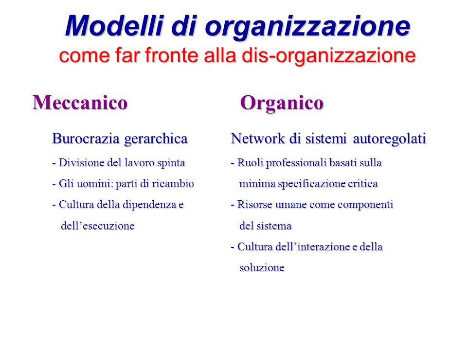 Modelli di organizzazione come far fronte alla dis-organizzazione Meccanico Organico Burocrazia gerarchica - Divisione del lavoro spinta - Gli uomini: