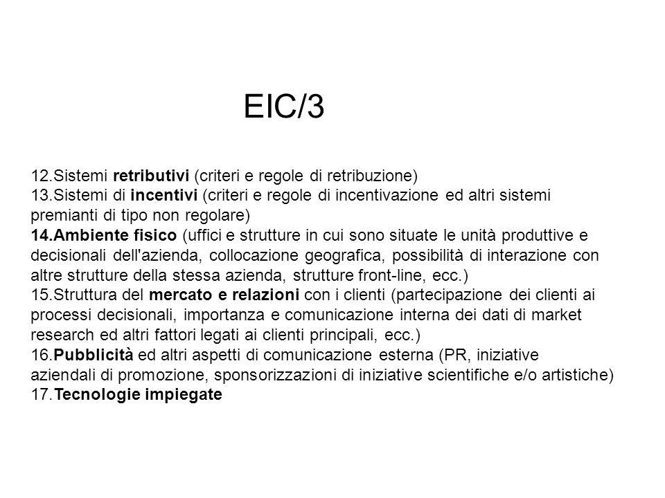 EIC/3 12.Sistemi retributivi (criteri e regole di retribuzione) 13.Sistemi di incentivi (criteri e regole di incentivazione ed altri sistemi premianti di tipo non regolare) 14.Ambiente fisico (uffici e strutture in cui sono situate le unità produttive e decisionali dell azienda, collocazione geografica, possibilità di interazione con altre strutture della stessa azienda, strutture front-line, ecc.) 15.Struttura del mercato e relazioni con i clienti (partecipazione dei clienti ai processi decisionali, importanza e comunicazione interna dei dati di market research ed altri fattori legati ai clienti principali, ecc.) 16.Pubblicità ed altri aspetti di comunicazione esterna (PR, iniziative aziendali di promozione, sponsorizzazioni di iniziative scientifiche e/o artistiche) 17.Tecnologie impiegate