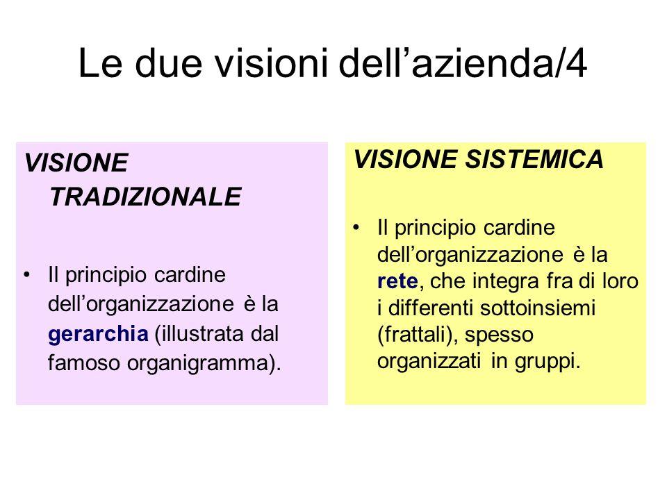 Le due visioni dellazienda/4 VISIONE TRADIZIONALE Il principio cardine dellorganizzazione è la gerarchia (illustrata dal famoso organigramma).