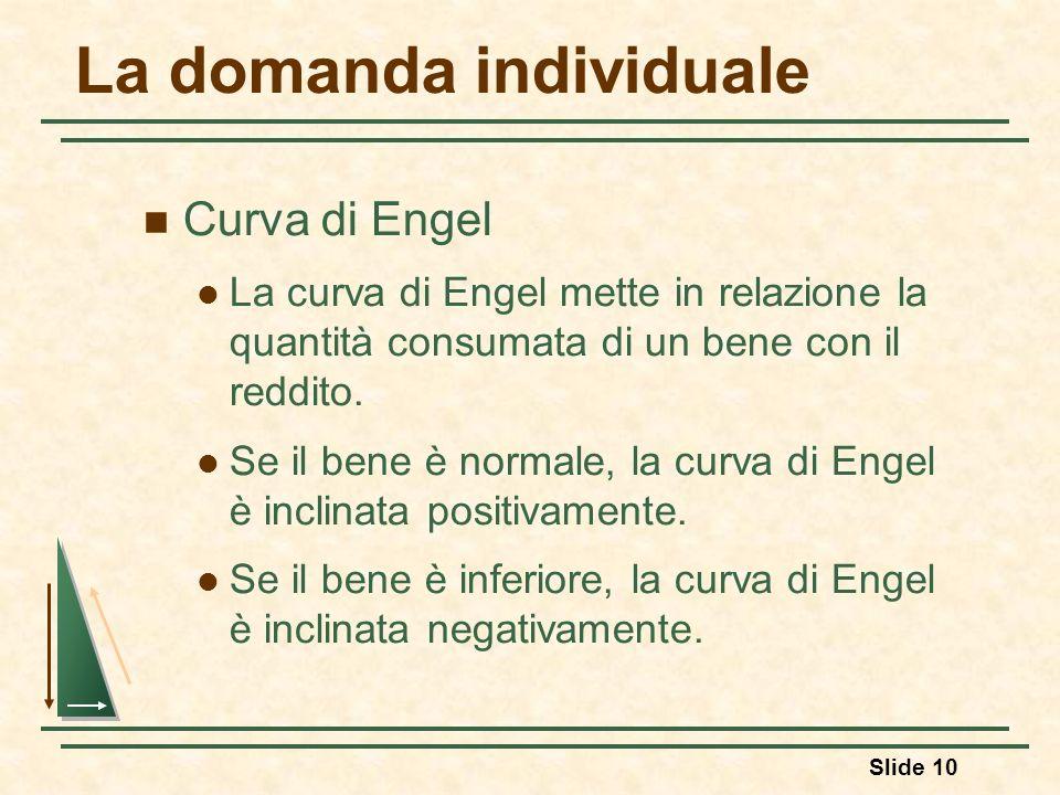 Slide 10 La domanda individuale Curva di Engel La curva di Engel mette in relazione la quantità consumata di un bene con il reddito. Se il bene è norm