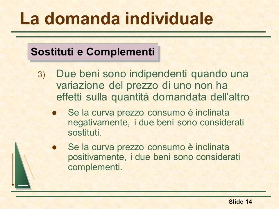 Slide 14 La domanda individuale 3) Due beni sono indipendenti quando una variazione del prezzo di uno non ha effetti sulla quantità domandata dellaltr