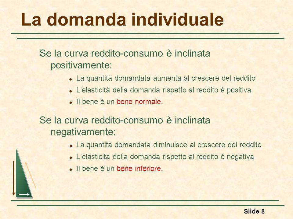 Slide 8 La domanda individuale Se la curva reddito-consumo è inclinata positivamente: La quantità domandata aumenta al crescere del reddito Lelasticit