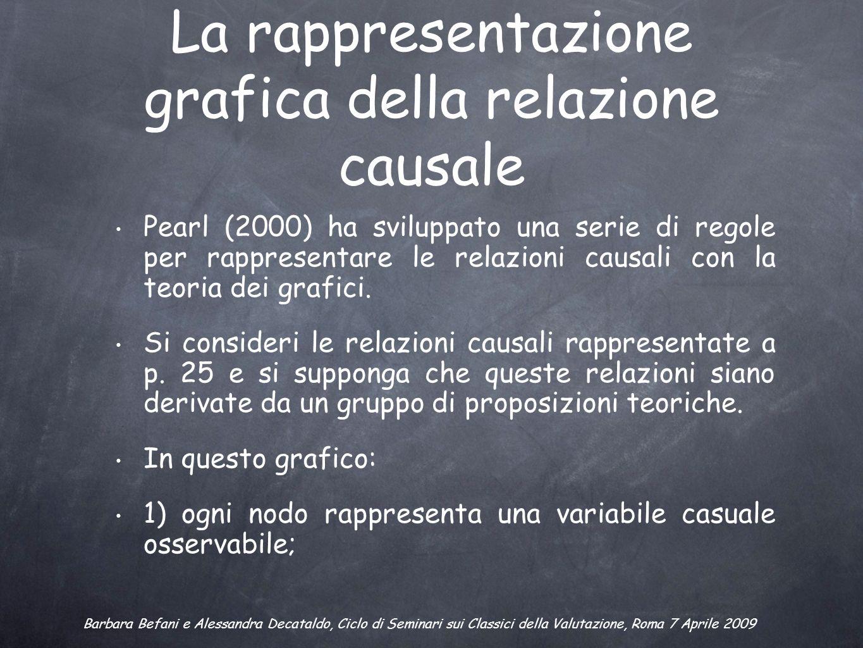 La rappresentazione grafica della relazione causale Pearl (2000) ha sviluppato una serie di regole per rappresentare le relazioni causali con la teoria dei grafici.