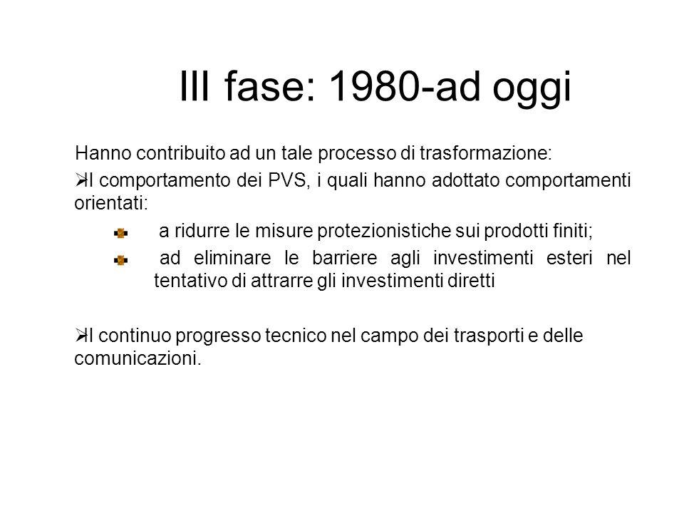 III fase: 1980-ad oggi Hanno contribuito ad un tale processo di trasformazione: Il comportamento dei PVS, i quali hanno adottato comportamenti orienta