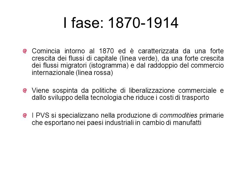 I fase: 1870-1914 Comincia intorno al 1870 ed è caratterizzata da una forte crescita dei flussi di capitale (linea verde), da una forte crescita dei f