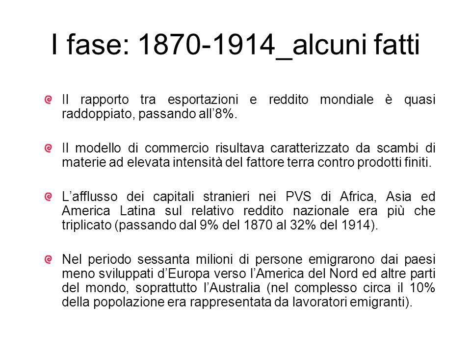 I fase: 1870-1914_alcuni fatti Il rapporto tra esportazioni e reddito mondiale è quasi raddoppiato, passando all8%. Il modello di commercio risultava