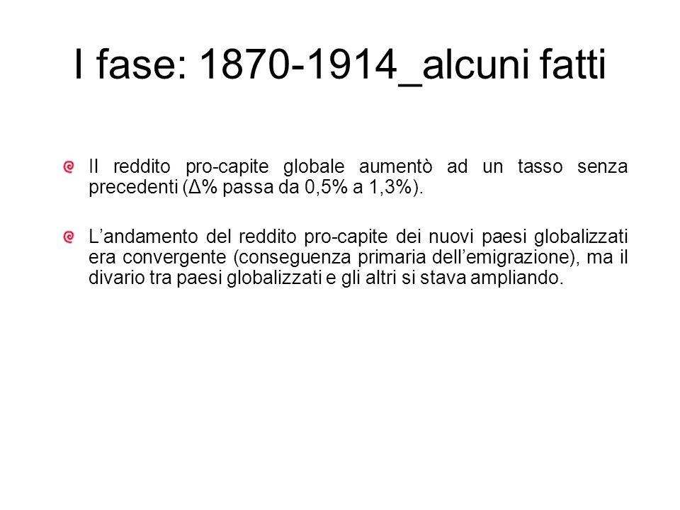I fase: 1870-1914_alcuni fatti Il reddito pro-capite globale aumentò ad un tasso senza precedenti (Δ% passa da 0,5% a 1,3%). Landamento del reddito pr