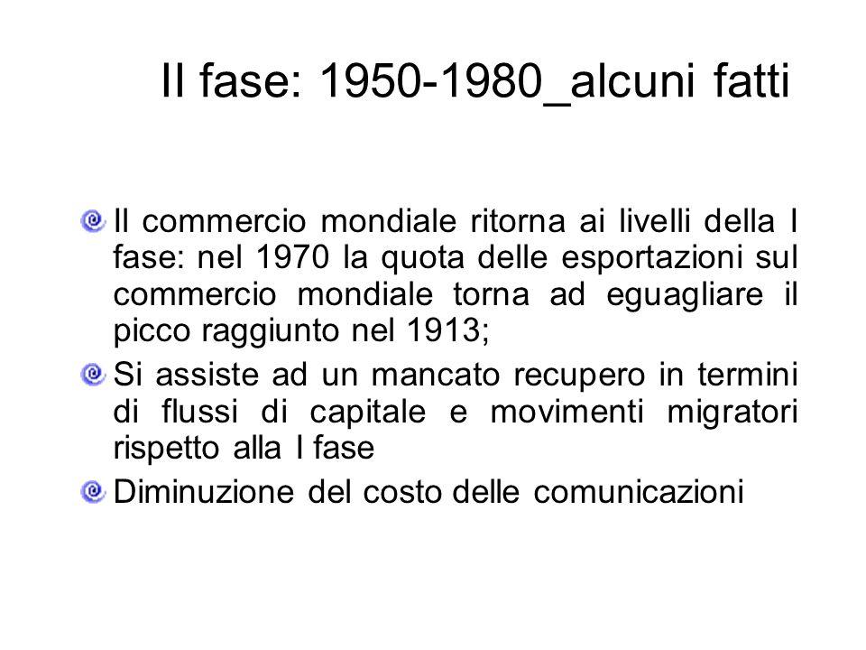 II fase: 1950-1980_alcuni fatti Si afferma un nuovo tipo di commercio alimentato da una specializzazione da parte dei paesi ricchi in nicchie la cui produttività era maggiore grazie alla presenza di concentrazioni produttive.