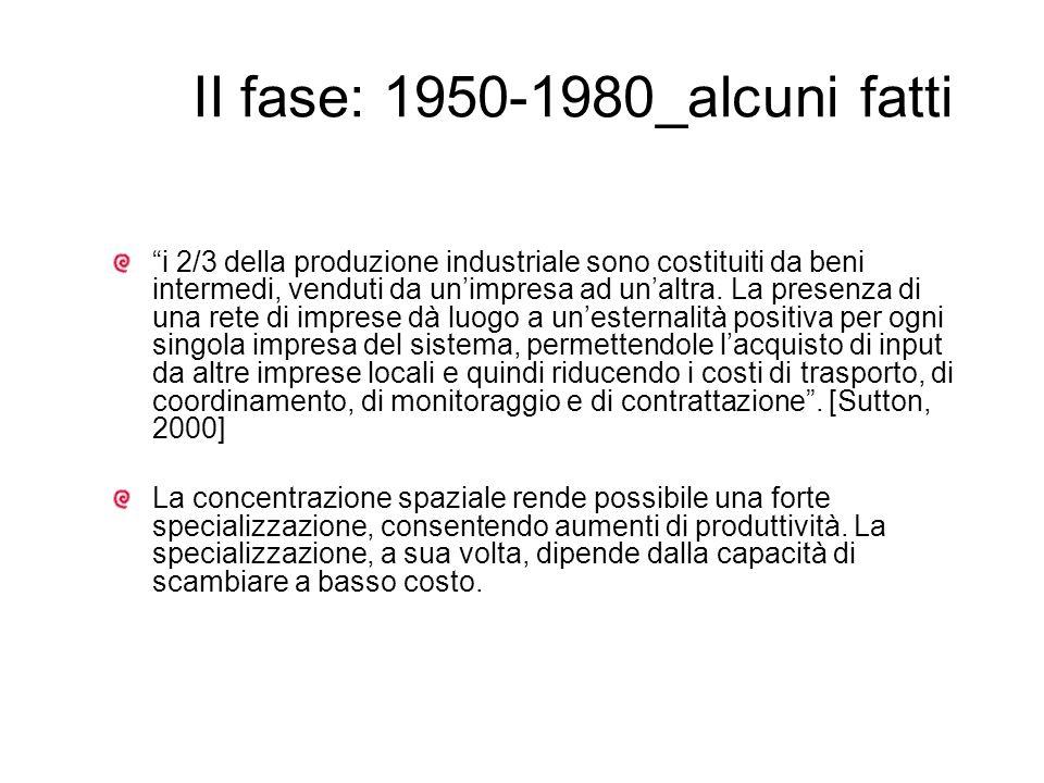 II fase: 1950-1980_alcuni fatti i 2/3 della produzione industriale sono costituiti da beni intermedi, venduti da unimpresa ad unaltra. La presenza di