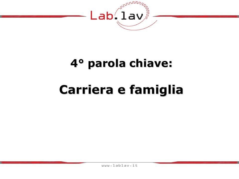 4° parola chiave: Carriera e famiglia