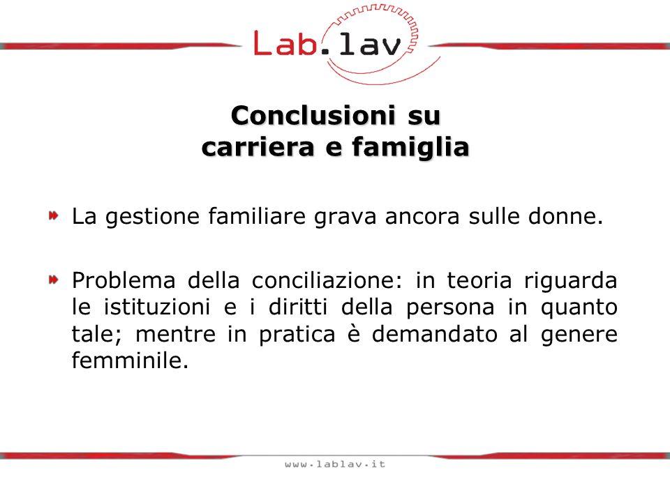 Conclusioni su carriera e famiglia La gestione familiare grava ancora sulle donne.