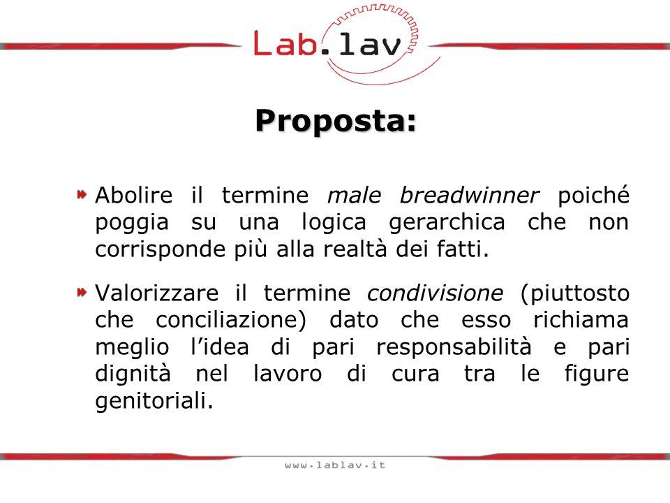 Proposta: Abolire il termine male breadwinner poiché poggia su una logica gerarchica che non corrisponde più alla realtà dei fatti.