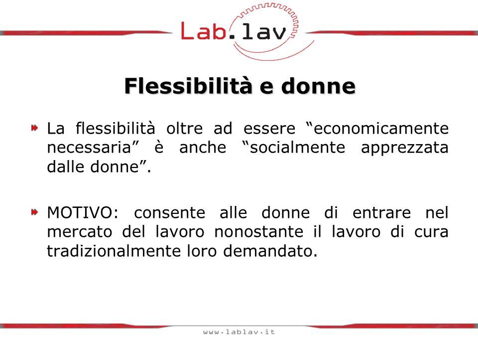 Flessibilità e donne La flessibilità oltre ad essere economicamente necessaria è anche socialmente apprezzata dalle donne.