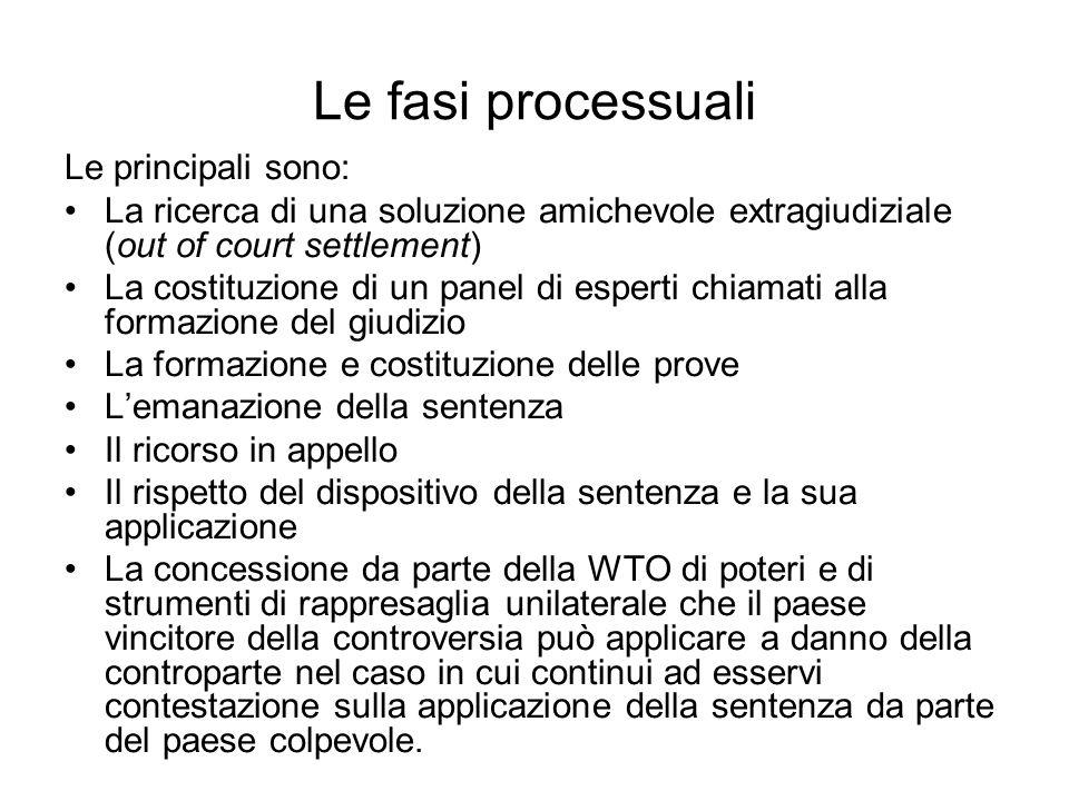 Le fasi processuali Le principali sono: La ricerca di una soluzione amichevole extragiudiziale (out of court settlement) La costituzione di un panel d