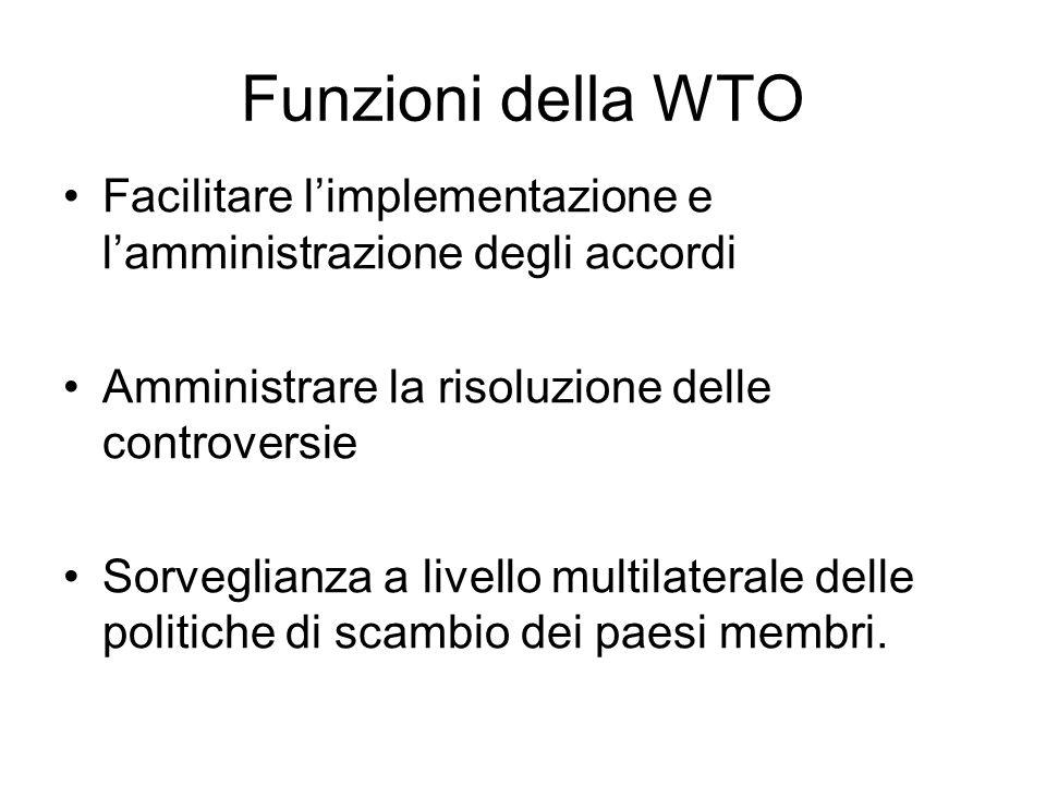 Funzioni della WTO Facilitare limplementazione e lamministrazione degli accordi Amministrare la risoluzione delle controversie Sorveglianza a livello