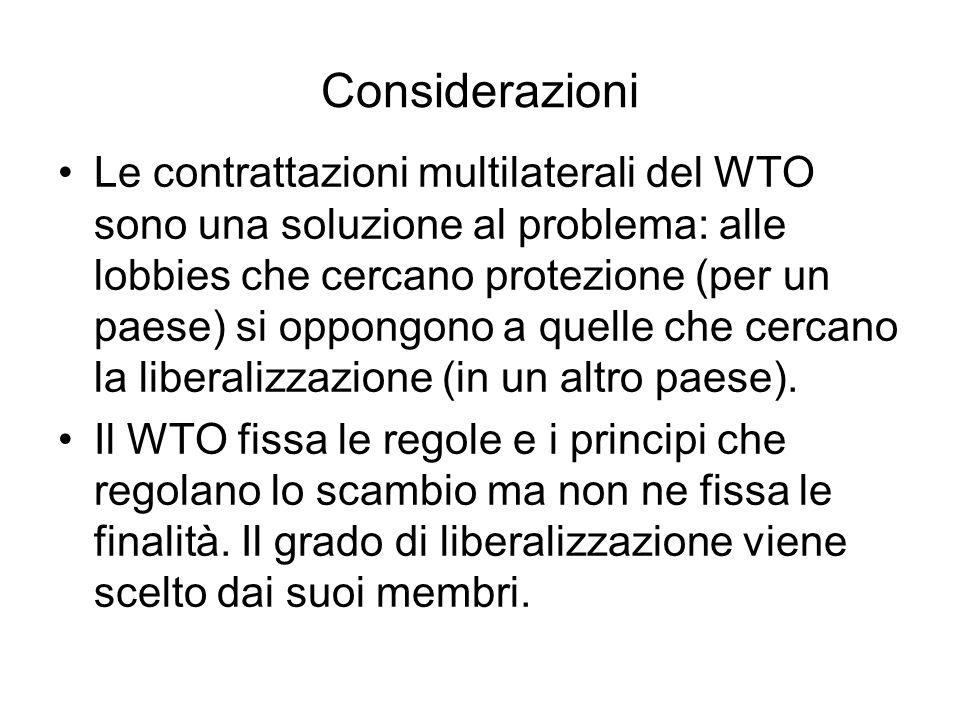 Considerazioni Le contrattazioni multilaterali del WTO sono una soluzione al problema: alle lobbies che cercano protezione (per un paese) si oppongono
