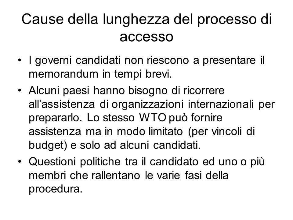 Cause della lunghezza del processo di accesso I governi candidati non riescono a presentare il memorandum in tempi brevi. Alcuni paesi hanno bisogno d