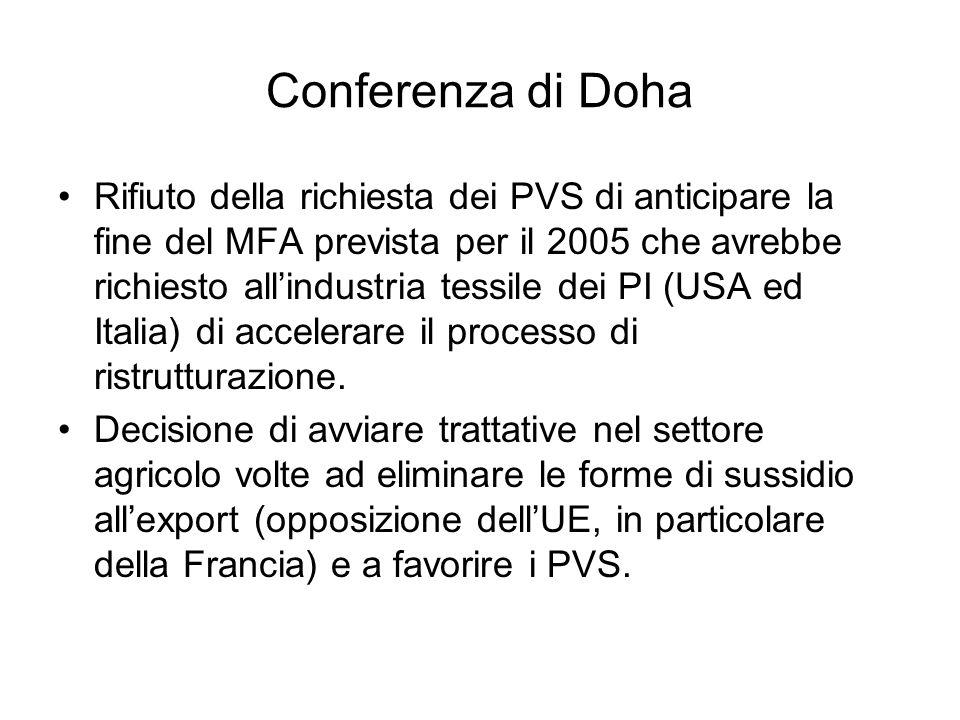 Conferenza di Doha Rifiuto della richiesta dei PVS di anticipare la fine del MFA prevista per il 2005 che avrebbe richiesto allindustria tessile dei P