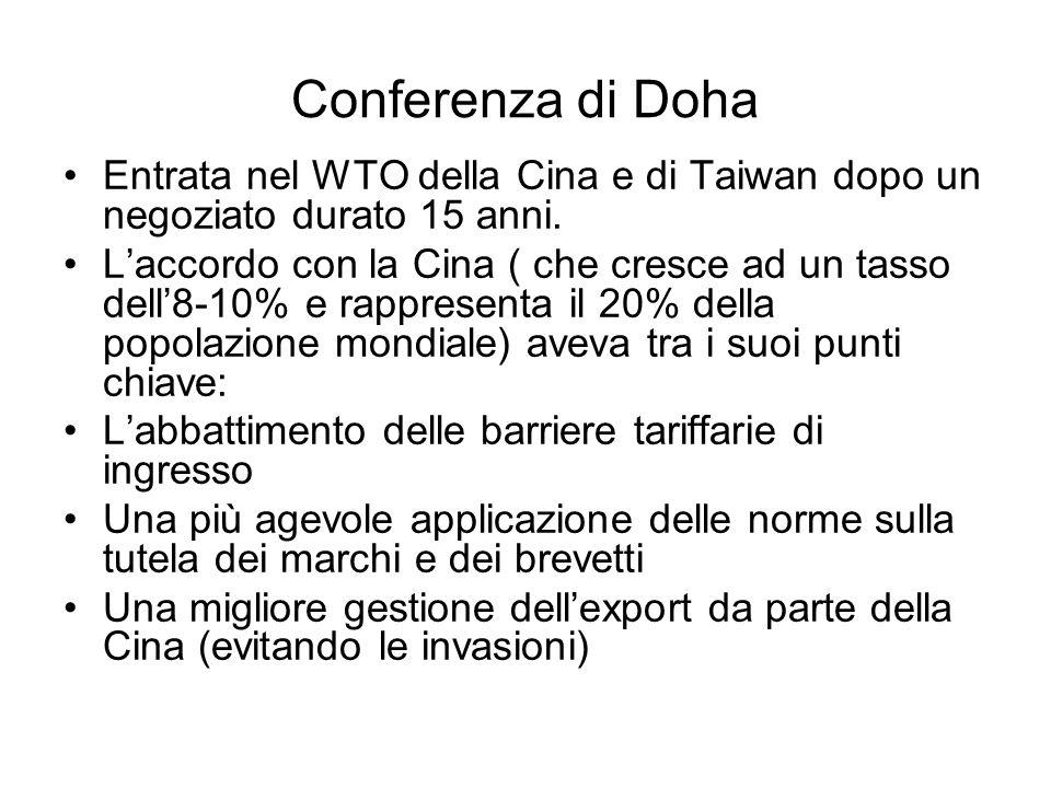 Conferenza di Doha Entrata nel WTO della Cina e di Taiwan dopo un negoziato durato 15 anni. Laccordo con la Cina ( che cresce ad un tasso dell8-10% e