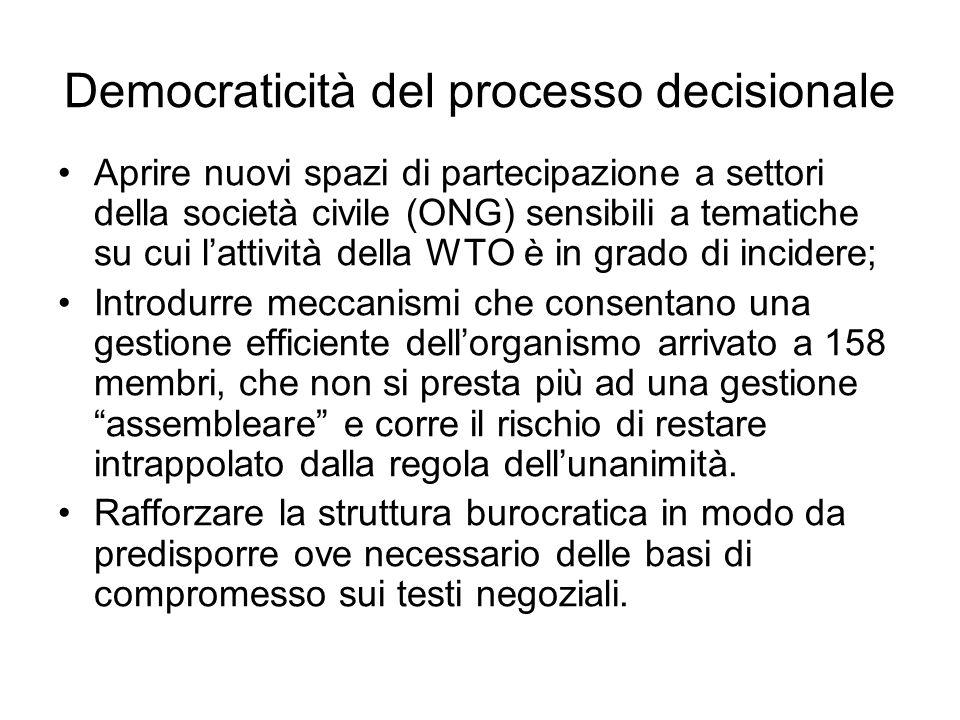Democraticità del processo decisionale Aprire nuovi spazi di partecipazione a settori della società civile (ONG) sensibili a tematiche su cui lattivit