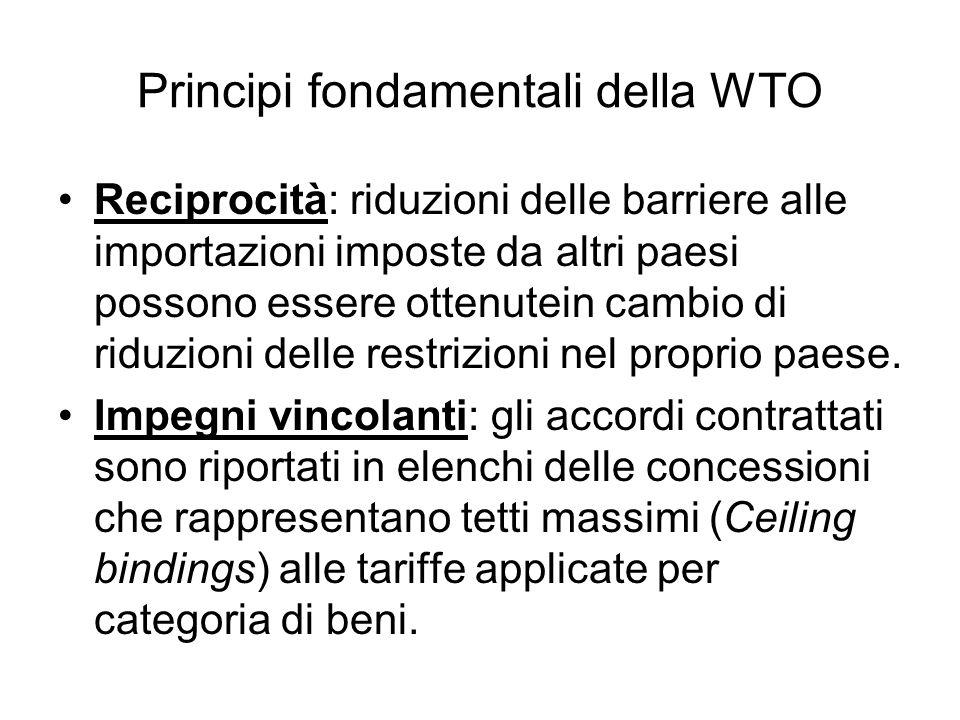 Principi fondamentali della WTO Trasparenza: perseguita tramite: –Pubblicazione a scadenze regolari, da parte di ogni membro, delle regolamentazioni agli scambi –Creazione di istituzioni nazionali che controllino le politiche commerciali e rispondano a richieste di informazioni da parte di altri paesi membri.