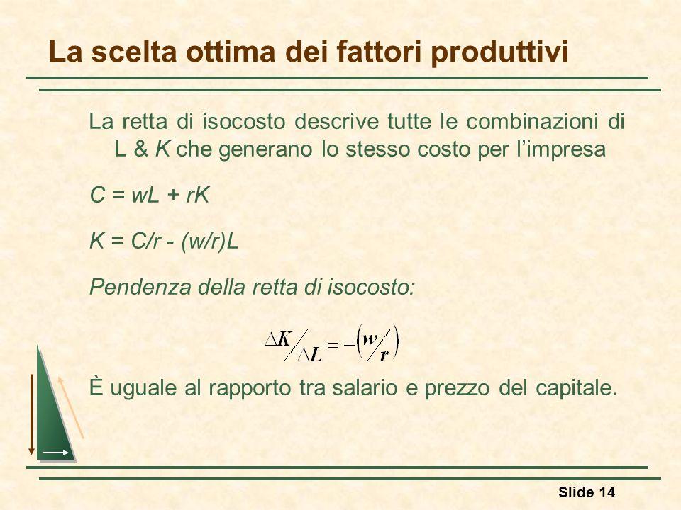 Slide 14 La scelta ottima dei fattori produttivi La retta di isocosto descrive tutte le combinazioni di L & K che generano lo stesso costo per limpres