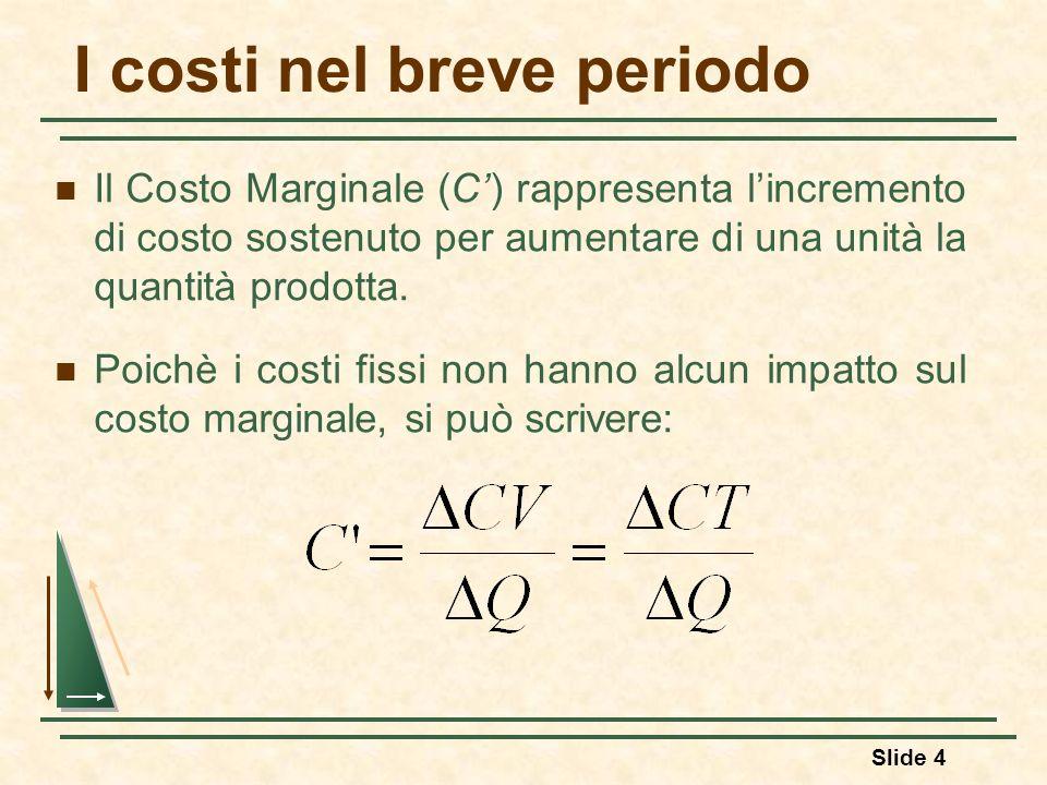 Slide 4 I costi nel breve periodo Il Costo Marginale (C) rappresenta lincremento di costo sostenuto per aumentare di una unità la quantità prodotta. P