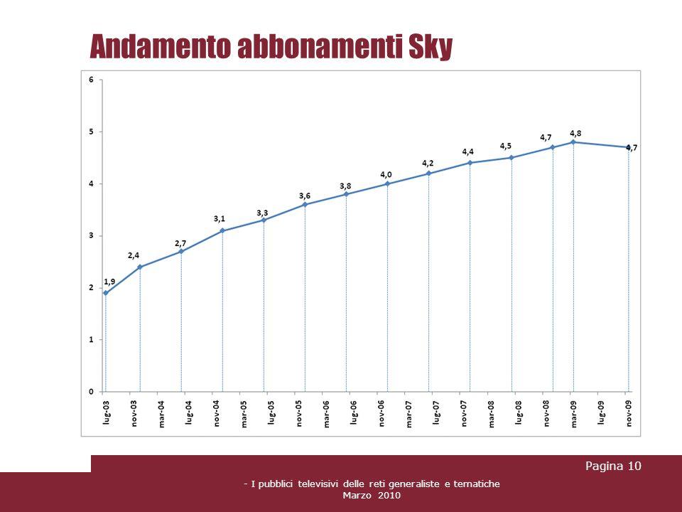 - I pubblici televisivi delle reti generaliste e tematiche Marzo 2010 Andamento abbonamenti Sky Pagina 10