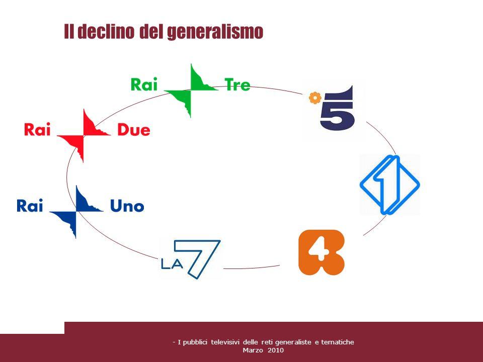 - I pubblici televisivi delle reti generaliste e tematiche Marzo 2010 Il declino del generalismo