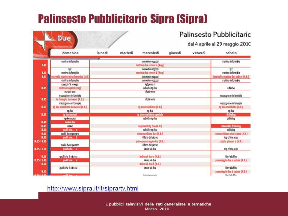 - I pubblici televisivi delle reti generaliste e tematiche Marzo 2010 Palinsesto Pubblicitario Sipra (Sipra) http://www.sipra.it/it/sipra/tv.html