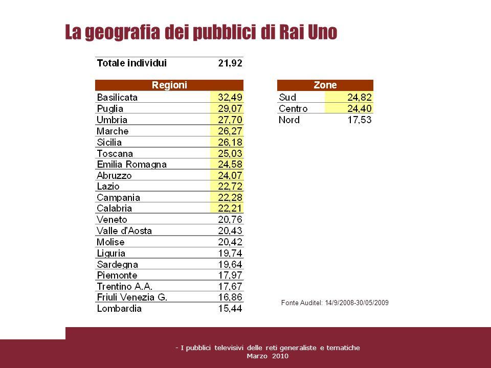 - I pubblici televisivi delle reti generaliste e tematiche Marzo 2010 La geografia dei pubblici di Rai Uno Fonte Auditel: 14/9/2008-30/05/2009