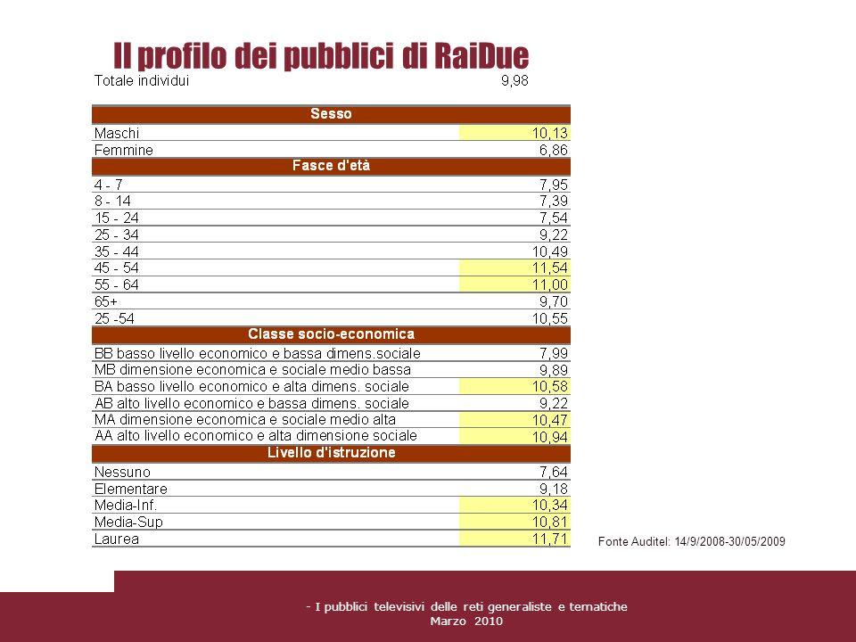- I pubblici televisivi delle reti generaliste e tematiche Marzo 2010 Il profilo dei pubblici di RaiDue Fonte Auditel: 14/9/2008-30/05/2009