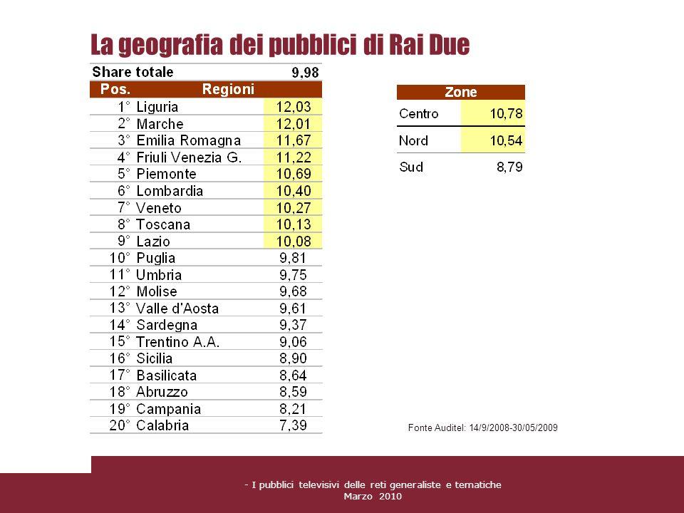 - I pubblici televisivi delle reti generaliste e tematiche Marzo 2010 La geografia dei pubblici di Rai Due Fonte Auditel: 14/9/2008-30/05/2009
