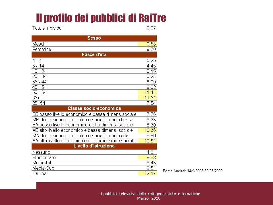 - I pubblici televisivi delle reti generaliste e tematiche Marzo 2010 Il profilo dei pubblici di RaiTre Fonte Auditel: 14/9/2008-30/05/2009