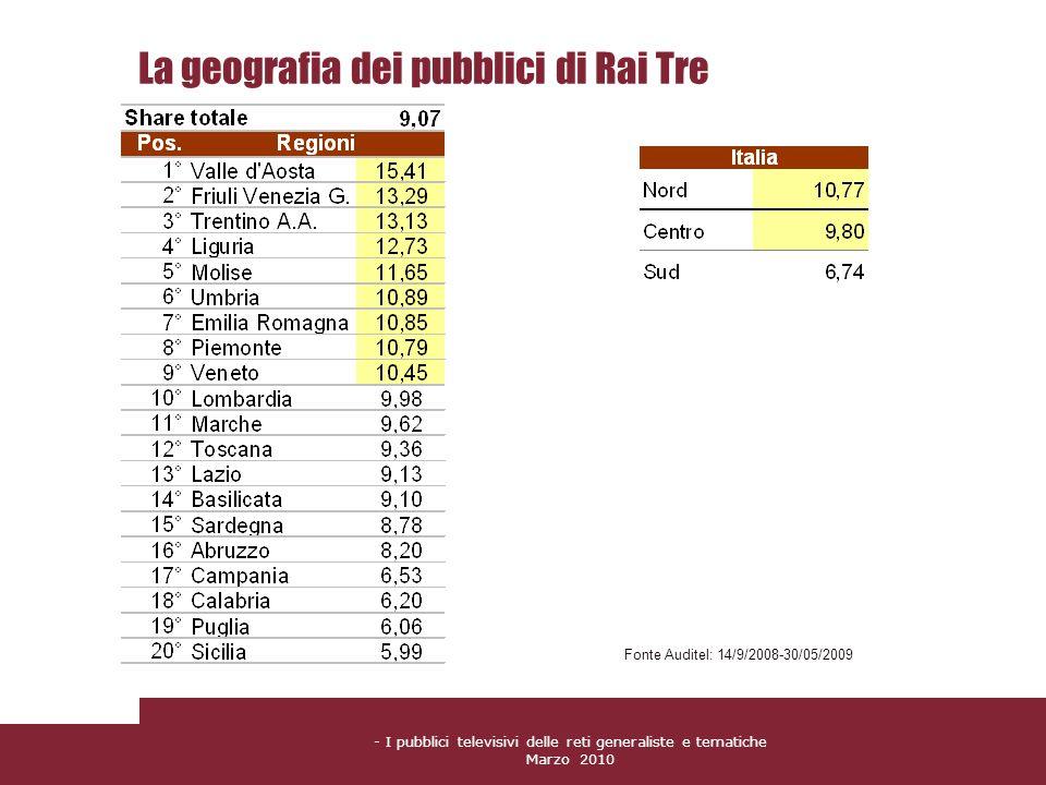 - I pubblici televisivi delle reti generaliste e tematiche Marzo 2010 La geografia dei pubblici di Rai Tre Fonte Auditel: 14/9/2008-30/05/2009