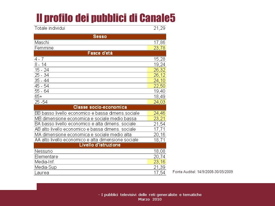 - I pubblici televisivi delle reti generaliste e tematiche Marzo 2010 Il profilo dei pubblici di Canale5 Fonte Auditel: 14/9/2008-30/05/2009