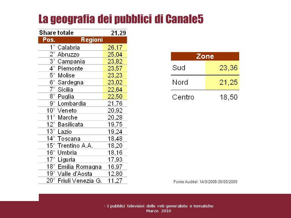 - I pubblici televisivi delle reti generaliste e tematiche Marzo 2010 La geografia dei pubblici di Canale5 Fonte Auditel: 14/9/2008-30/05/2009