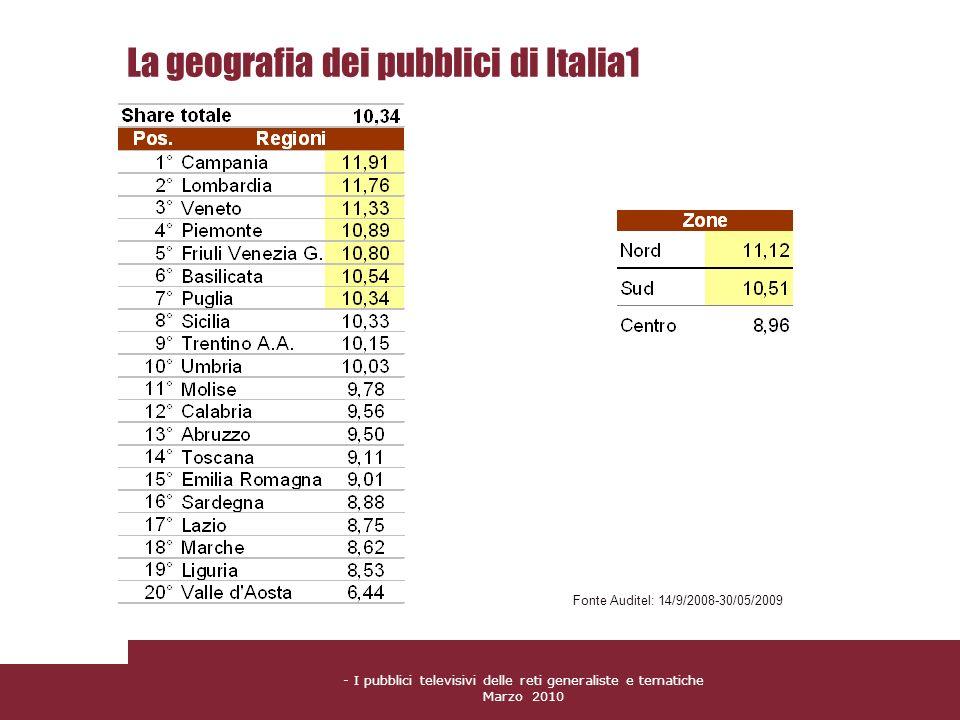 - I pubblici televisivi delle reti generaliste e tematiche Marzo 2010 La geografia dei pubblici di Italia1 Fonte Auditel: 14/9/2008-30/05/2009