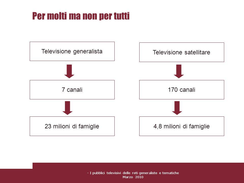 - I pubblici televisivi delle reti generaliste e tematiche Marzo 2010 Per molti ma non per tutti Televisione generalista 23 milioni di famiglie 7 cana