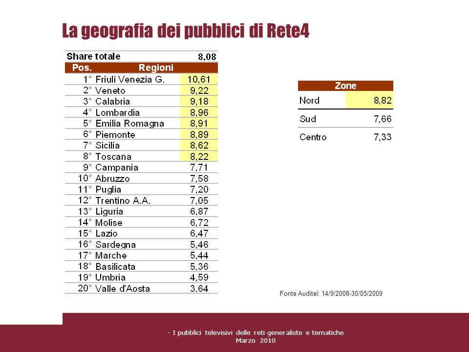 - I pubblici televisivi delle reti generaliste e tematiche Marzo 2010 La geografia dei pubblici di Rete4 Fonte Auditel: 14/9/2008-30/05/2009