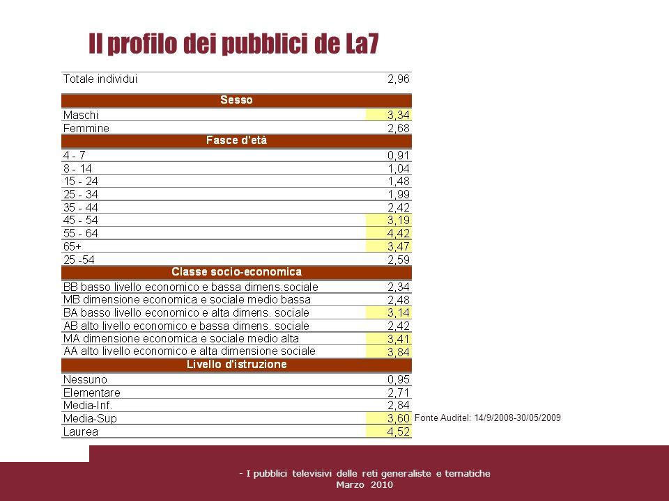 - I pubblici televisivi delle reti generaliste e tematiche Marzo 2010 Il profilo dei pubblici de La7 Fonte Auditel: 14/9/2008-30/05/2009