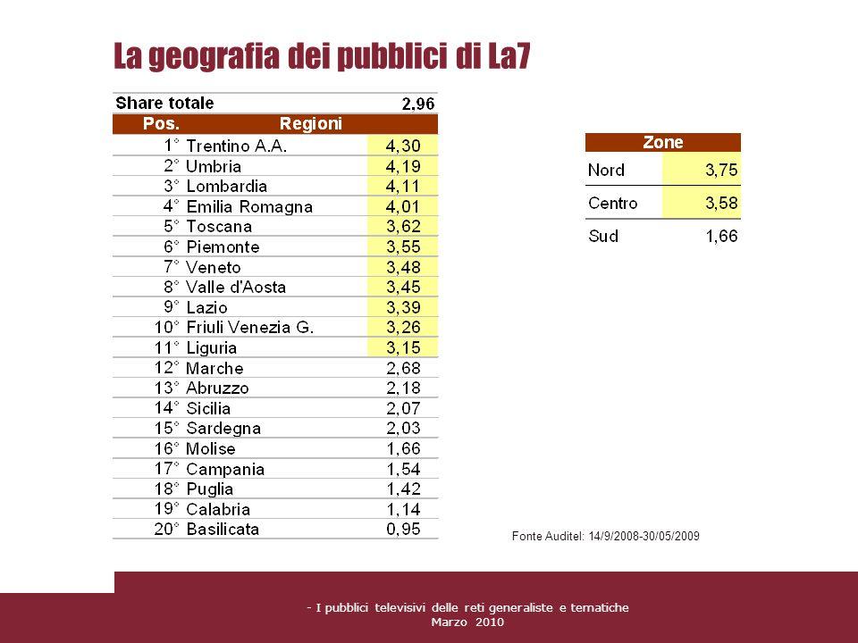 - I pubblici televisivi delle reti generaliste e tematiche Marzo 2010 La geografia dei pubblici di La7 Fonte Auditel: 14/9/2008-30/05/2009