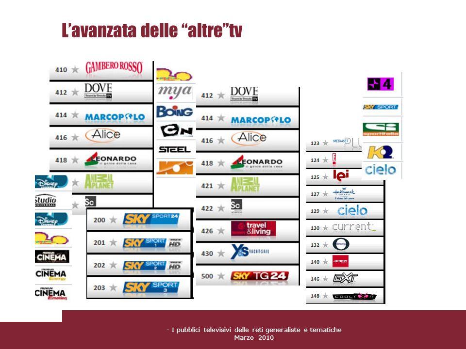 - I pubblici televisivi delle reti generaliste e tematiche Marzo 2010 Lavanzata delle altretv