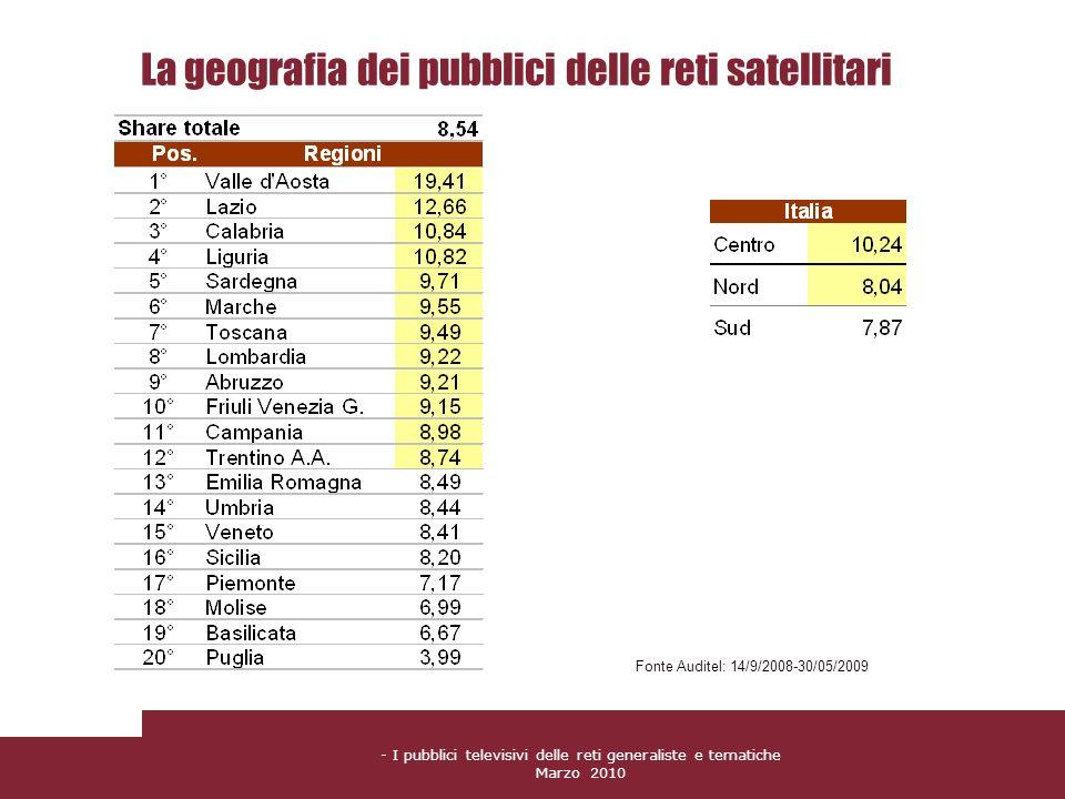 - I pubblici televisivi delle reti generaliste e tematiche Marzo 2010 La geografia dei pubblici delle reti satellitari Fonte Auditel: 14/9/2008-30/05/