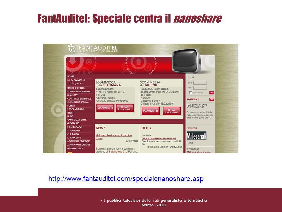 - I pubblici televisivi delle reti generaliste e tematiche Marzo 2010 FantAuditel: Speciale centra il nanoshare http://www.fantauditel.com/specialenan