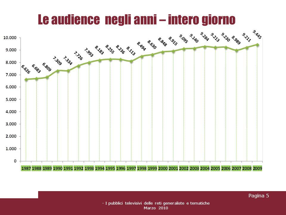 - I pubblici televisivi delle reti generaliste e tematiche Marzo 2010 Le audience negli anni – intero giorno Pagina 5