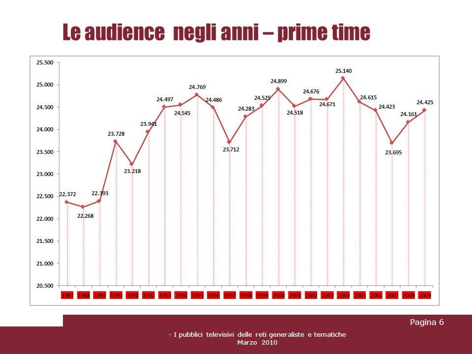 - I pubblici televisivi delle reti generaliste e tematiche Marzo 2010 Le audience negli anni – prime time Pagina 6