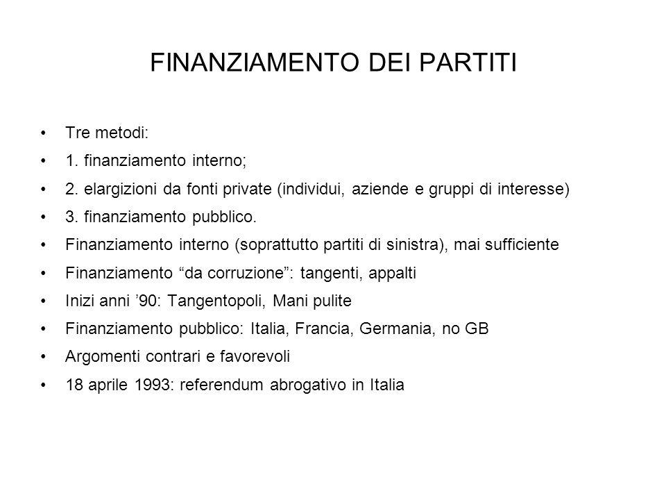 FINANZIAMENTO DEI PARTITI Tre metodi: 1. finanziamento interno; 2. elargizioni da fonti private (individui, aziende e gruppi di interesse) 3. finanzia